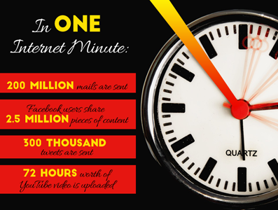 slideshare_sample_one_minute_397_300